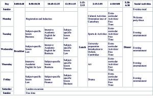 расписание САТs финансы